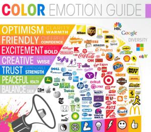 Värvipsühholoogia valikud turunduses